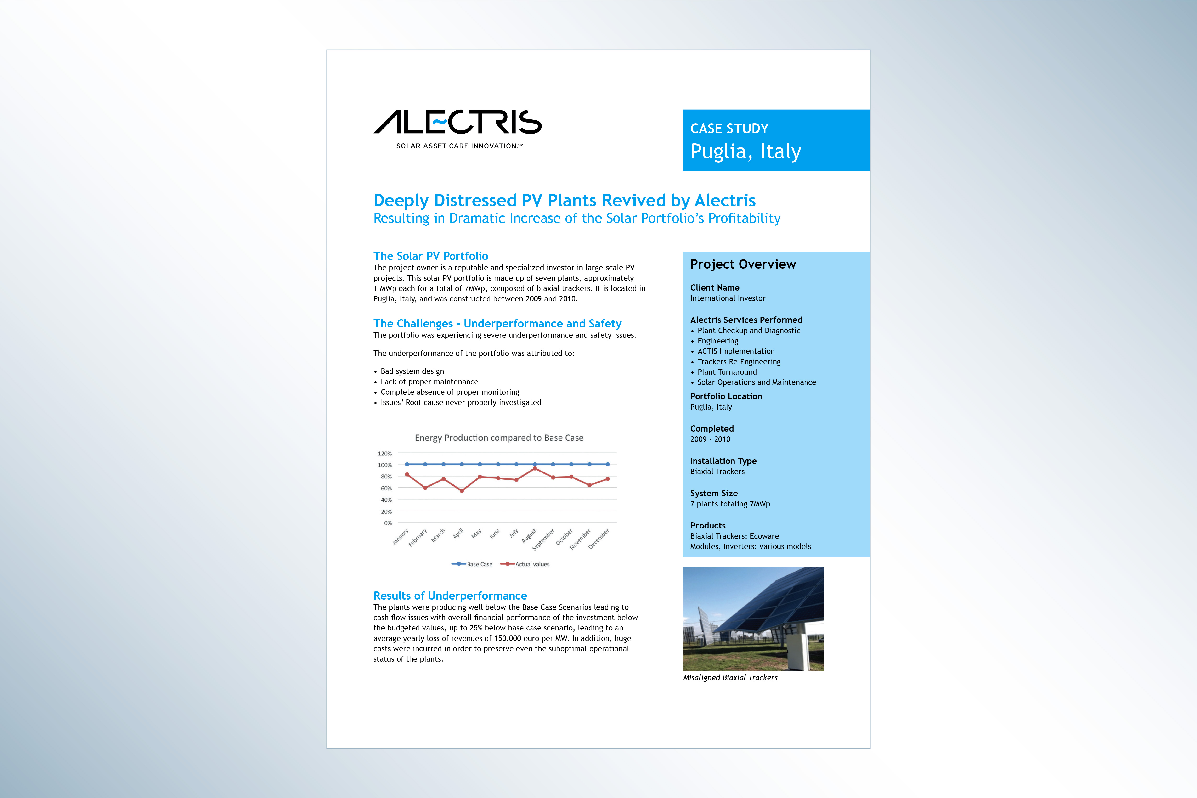 Actis Collateral 05 image